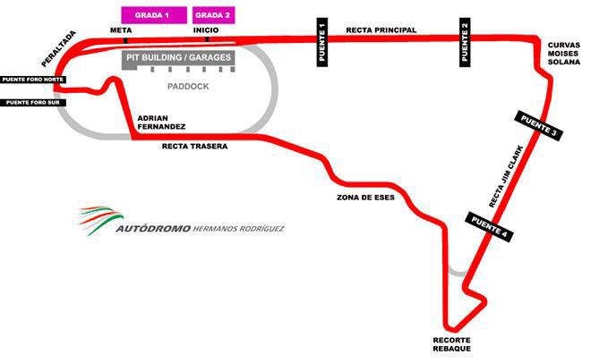 Mapa Carrera - Autodromo Hermanos Rodriguez
